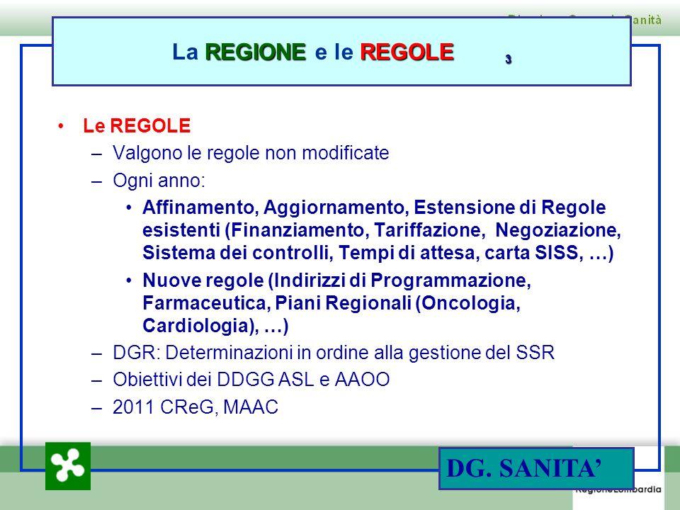 DG. SANITA Le REGOLE –Valgono le regole non modificate –Ogni anno: Affinamento, Aggiornamento, Estensione di Regole esistenti (Finanziamento, Tariffaz