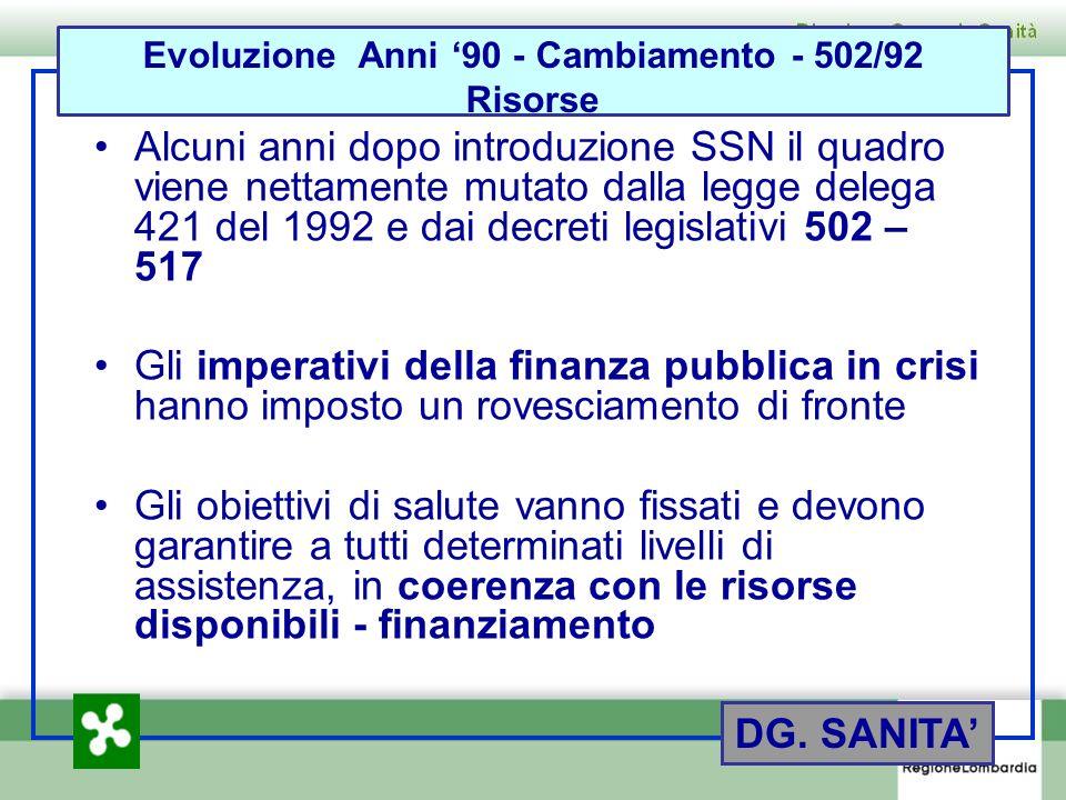 Evoluzione Anni 90 - Cambiamento - 502/92 Risorse DG. SANITA Alcuni anni dopo introduzione SSN il quadro viene nettamente mutato dalla legge delega 42