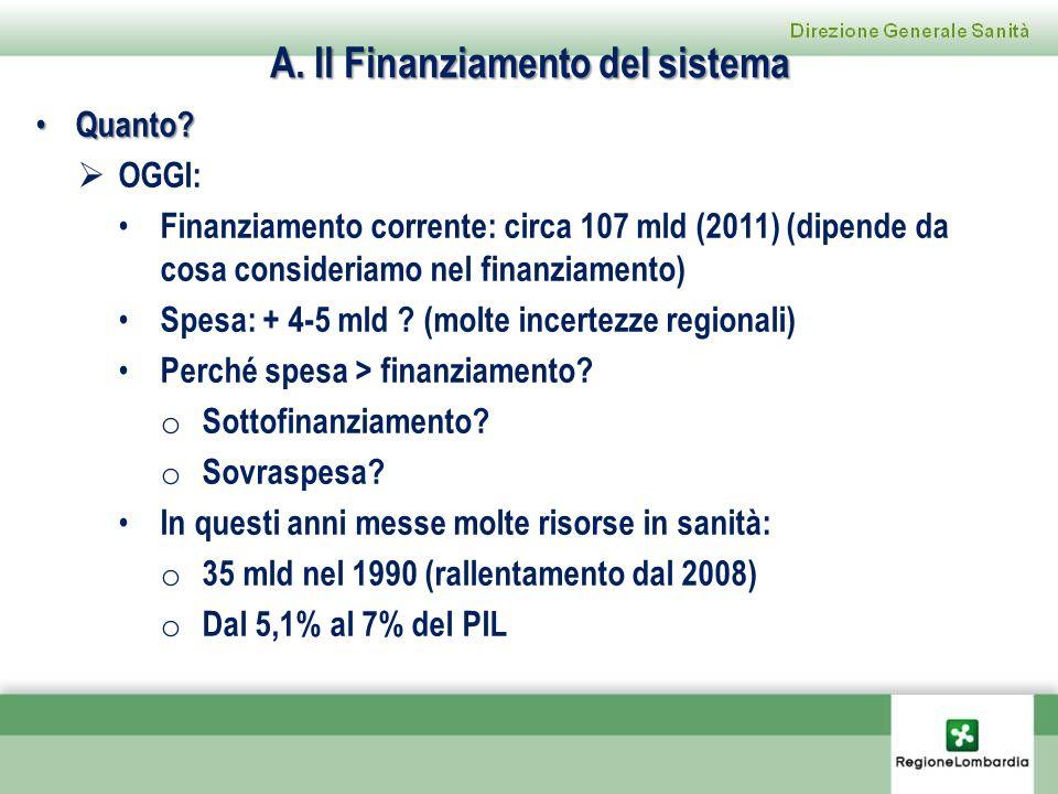 A. Il Finanziamento del sistema Quanto? Quanto? OGGI: Finanziamento corrente: circa 107 mld (2011) (dipende da cosa consideriamo nel finanziamento) Sp