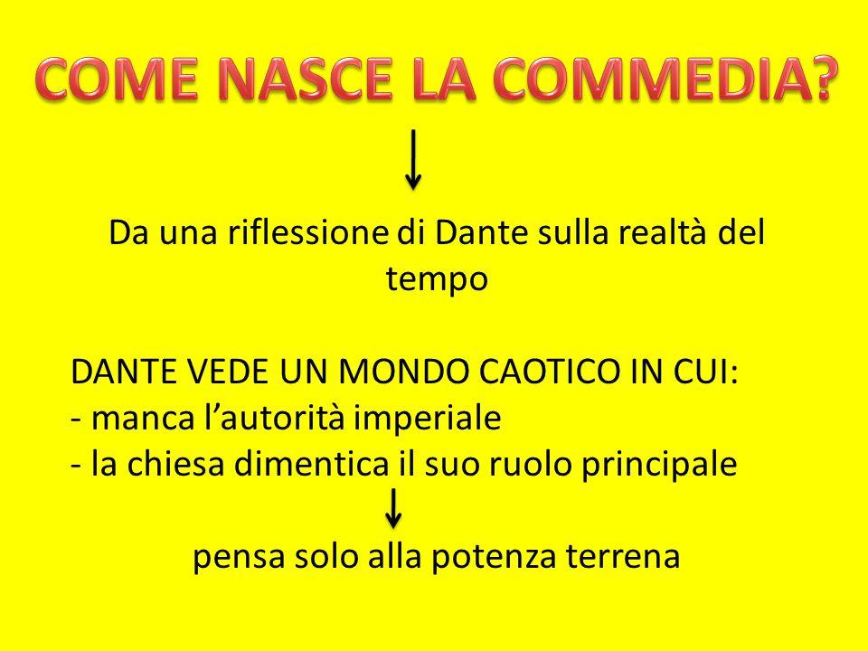 Da una riflessione di Dante sulla realtà del tempo DANTE VEDE UN MONDO CAOTICO IN CUI: - manca lautorità imperiale - la chiesa dimentica il suo ruolo