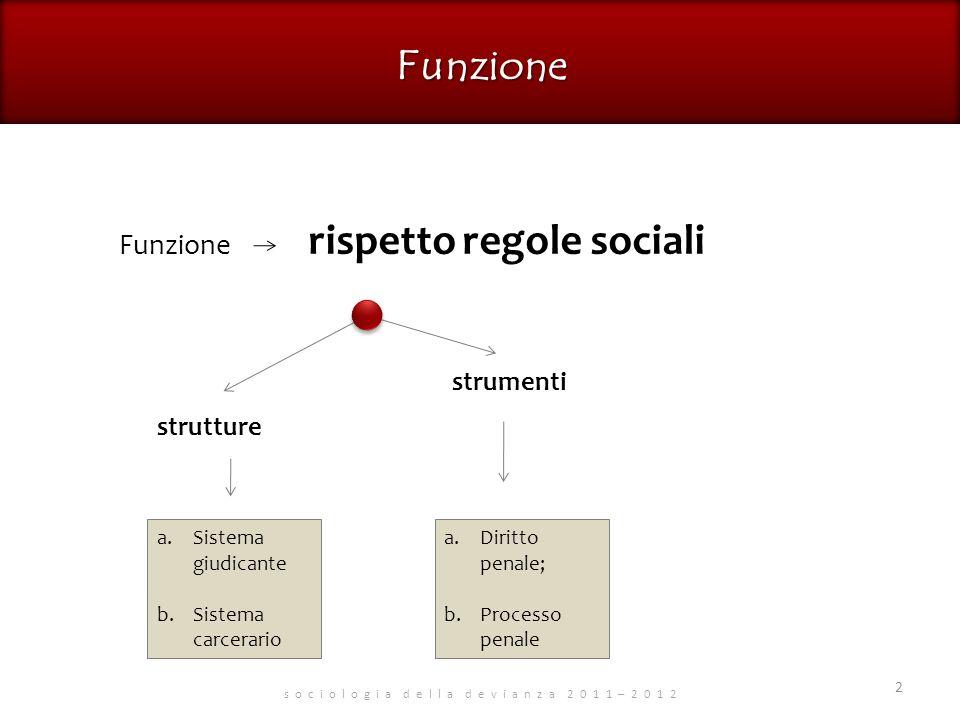 Funzione Funzione rispetto regole sociali 2 strutture strumenti a.Sistema giudicante b.Sistema carcerario a.Diritto penale; b.Processo penale