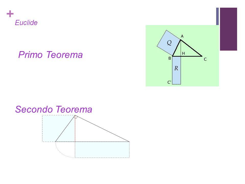 + Euclide Primo Teorema Secondo Teorema