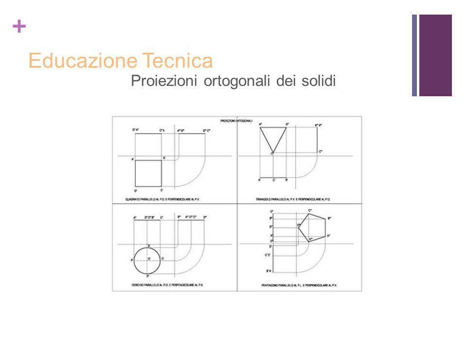 + Educazione Tecnica Proiezioni ortogonali dei solidi