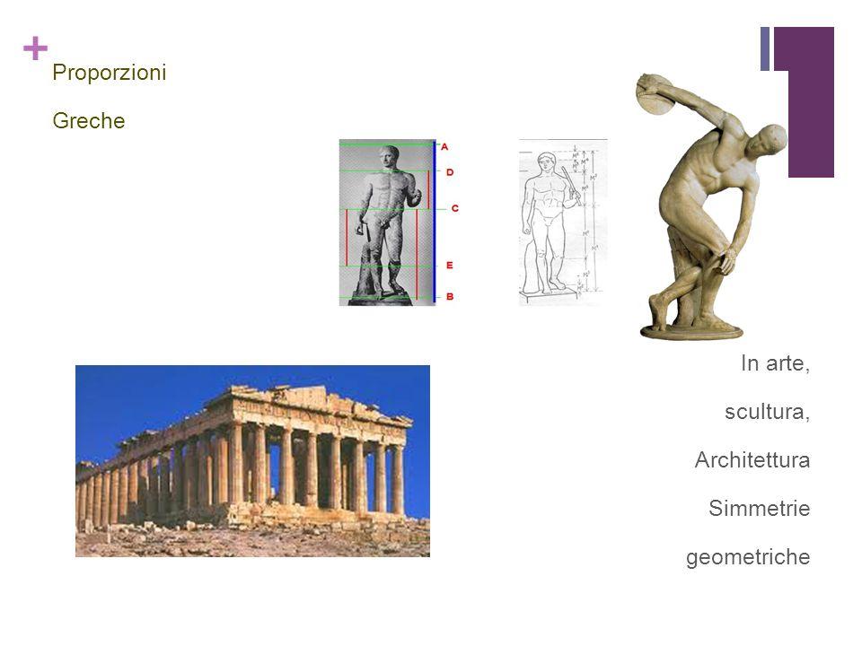 + Proporzioni Greche In arte, scultura, Architettura Simmetrie geometriche