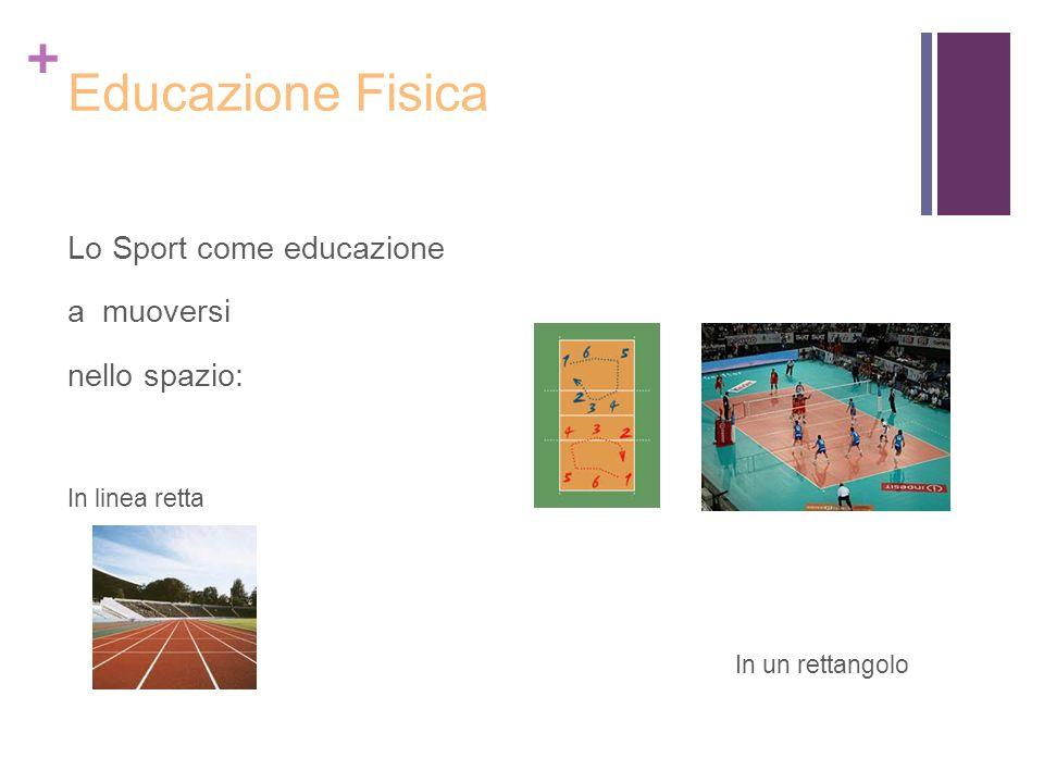 + Educazione Fisica Lo Sport come educazione a muoversi nello spazio: In linea retta In un rettangolo