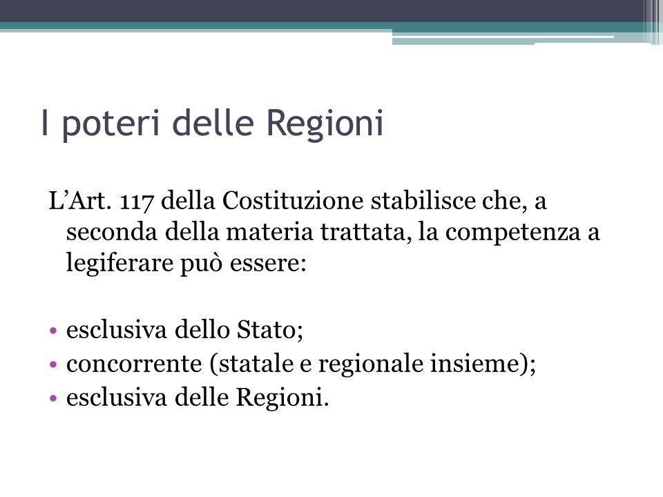 I poteri delle Regioni LArt.