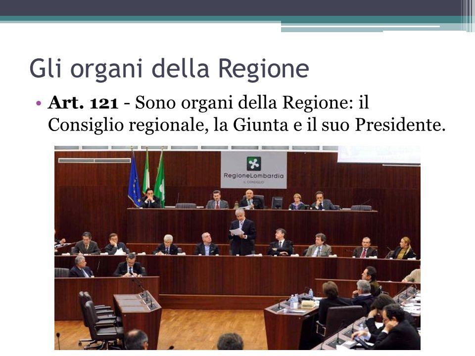 Gli organi della Regione Art.