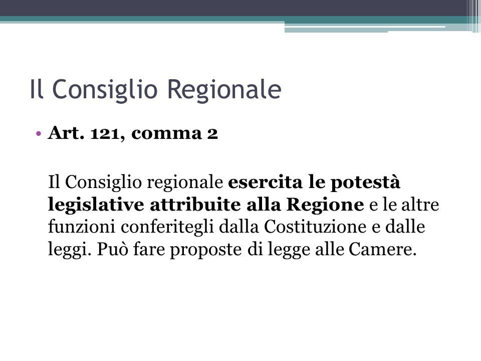Il Consiglio Regionale Art.