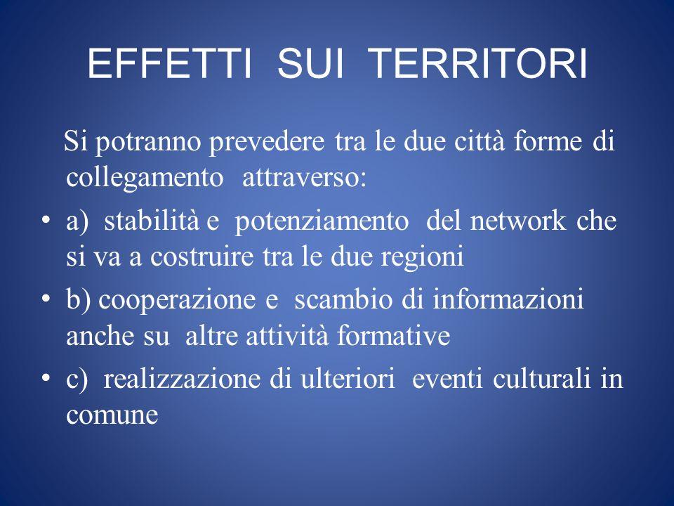 EFFETTI SUI TERRITORI Si potranno prevedere tra le due città forme di collegamento attraverso: a) stabilità e potenziamento del network che si va a costruire tra le due regioni b) cooperazione e scambio di informazioni anche su altre attività formative c) realizzazione di ulteriori eventi culturali in comune