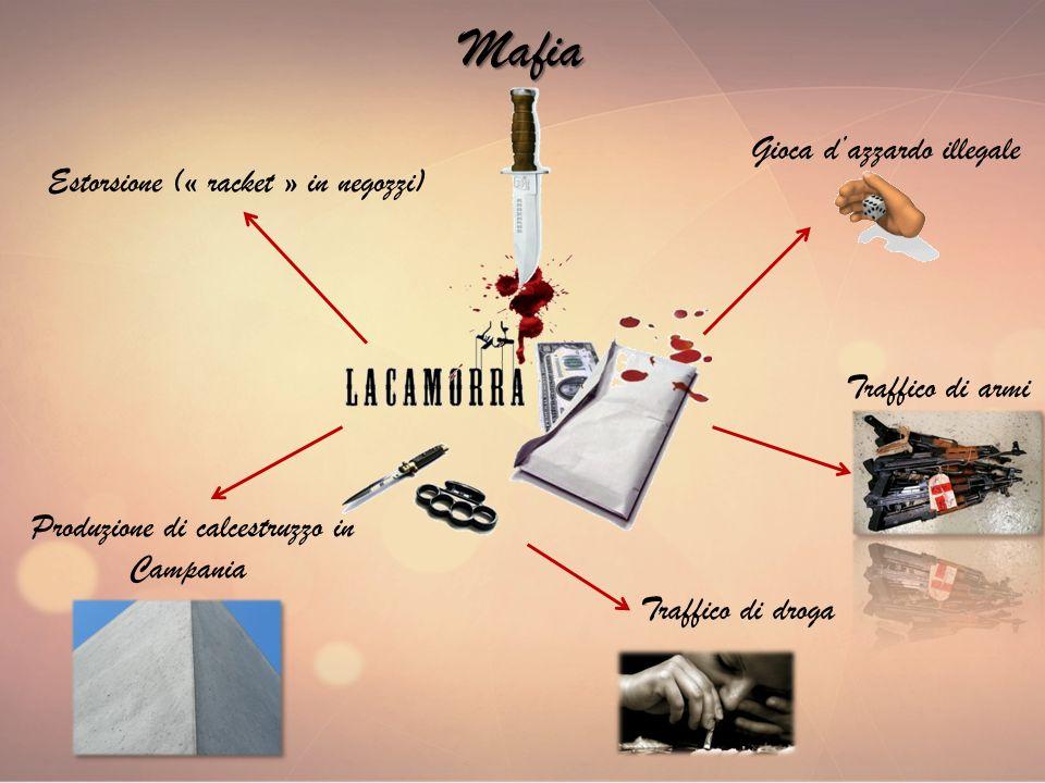 Mafia Estorsione (« racket » in negozzi) Traffico di droga Gioca dazzardo illegale Produzione di calcestruzzo in Campania Traffico di armi