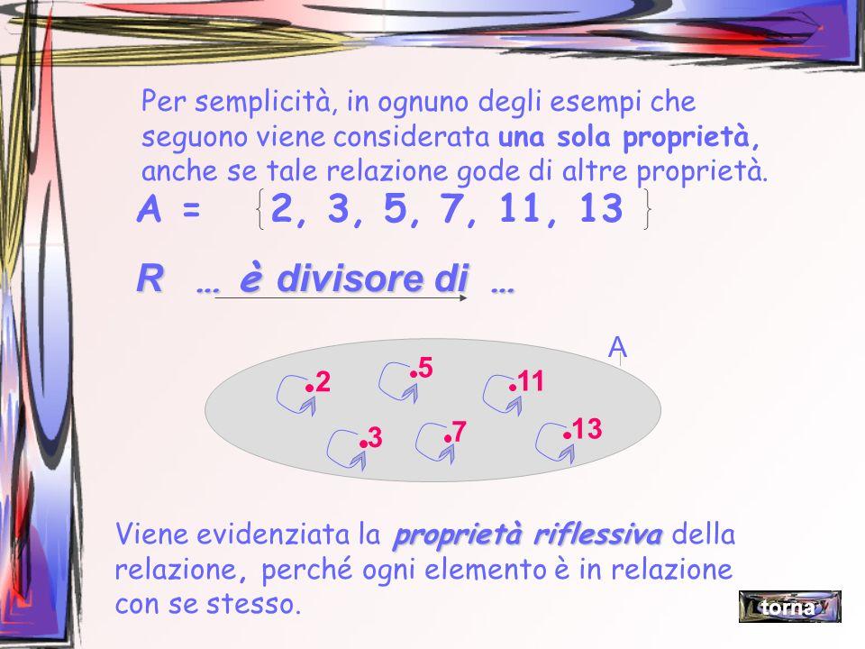 Per semplicità, in ognuno degli esempi che seguono viene considerata una sola proprietà, anche se tale relazione gode di altre proprietà. A = 2, 3, 5,