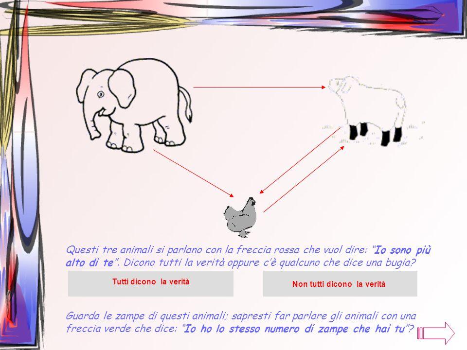 Questi tre animali si parlano con la freccia rossa che vuol dire: Io sono più alto di te. Dicono tutti la verità oppure cè qualcuno che dice una bugia