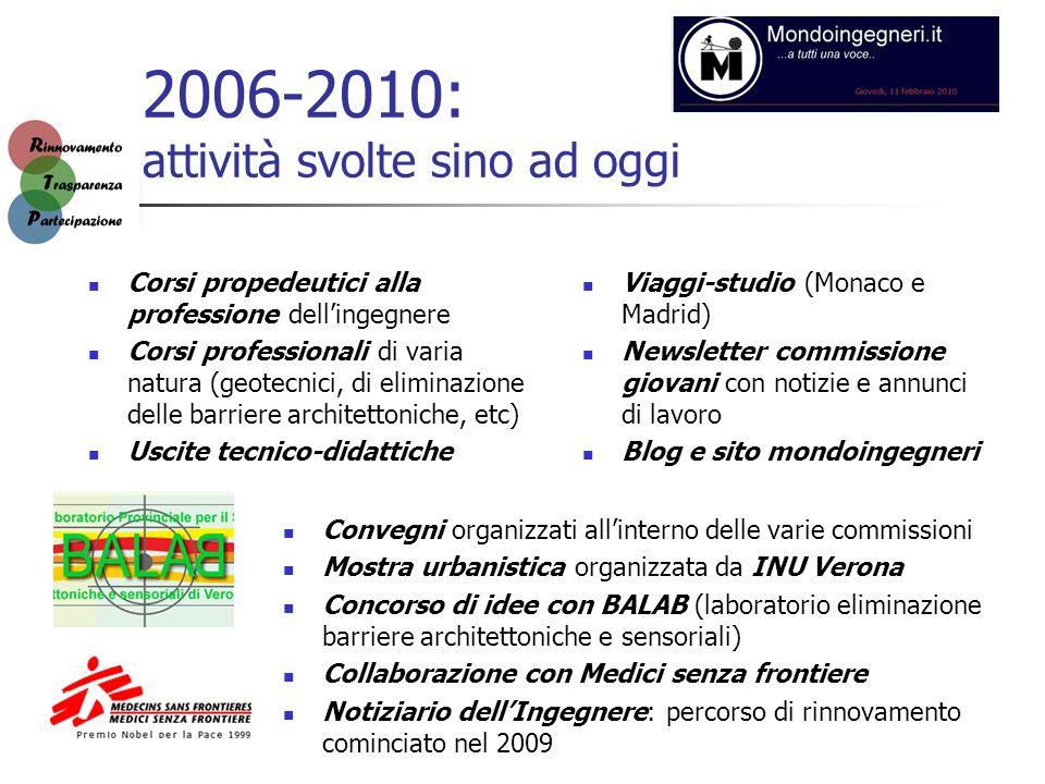 2006-2010: attività svolte sino ad oggi Corsi propedeutici alla professione dellingegnere Corsi professionali di varia natura (geotecnici, di eliminaz