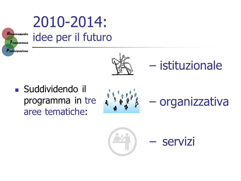 2010-2014: idee per il futuro Suddividendo il programma in tre aree tematiche: – servizi – organizzativa – istituzionale