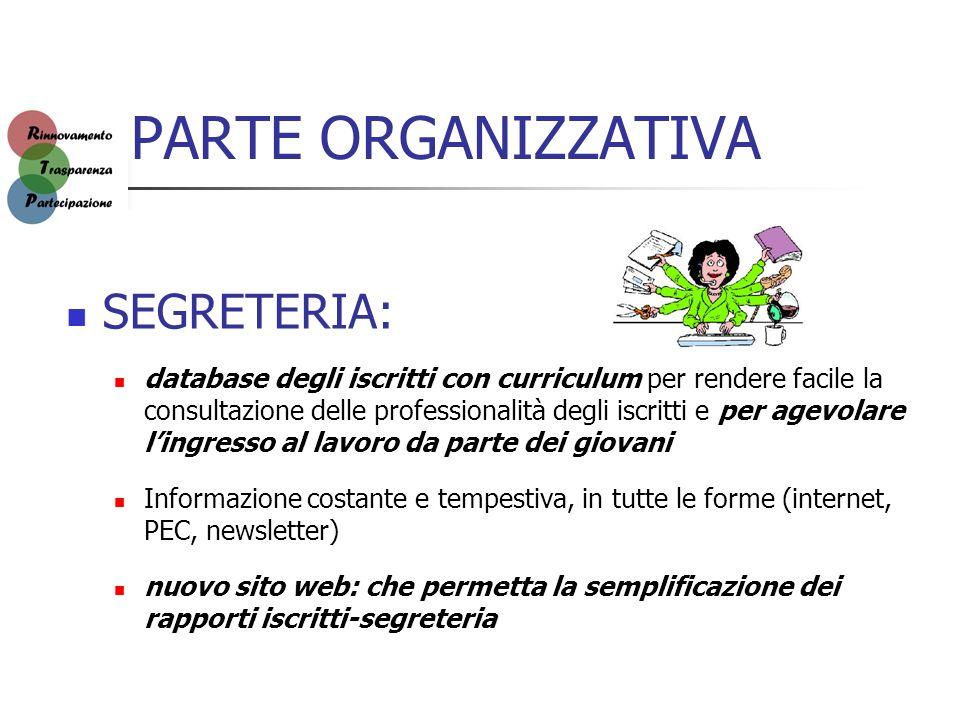 PARTE ORGANIZZATIVA SEGRETERIA: database degli iscritti con curriculum per rendere facile la consultazione delle professionalità degli iscritti e per