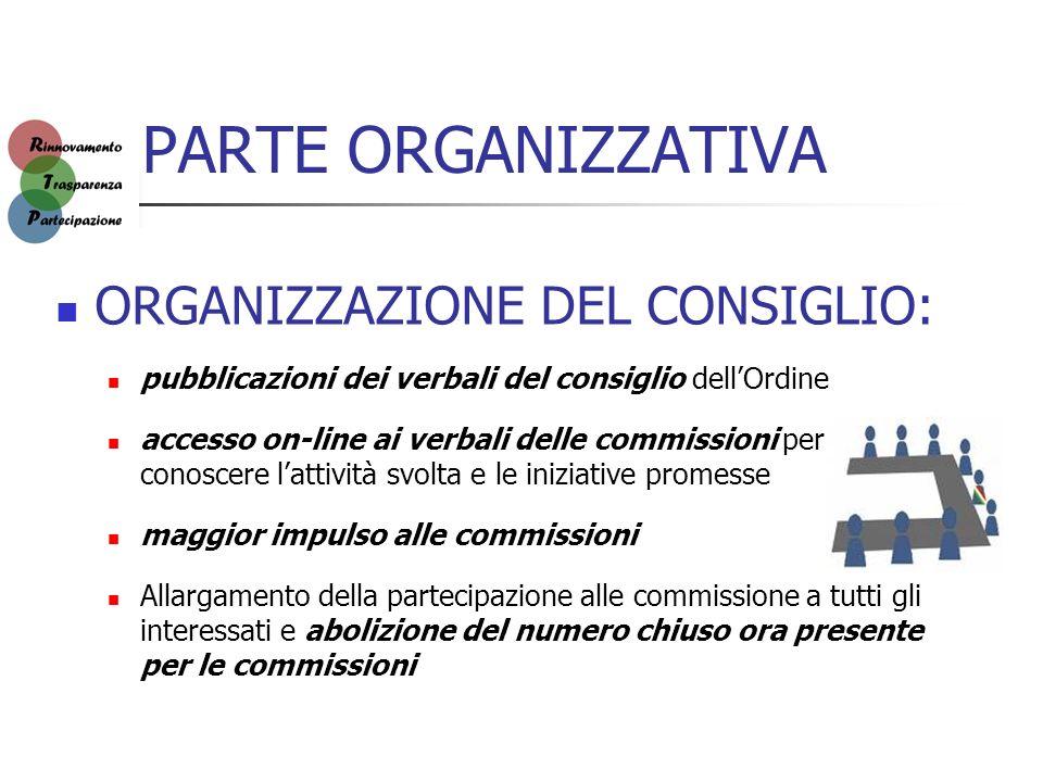 PARTE ORGANIZZATIVA ORGANIZZAZIONE DEL CONSIGLIO: pubblicazioni dei verbali del consiglio dellOrdine accesso on-line ai verbali delle commissioni per