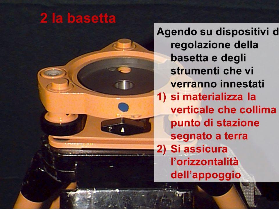 2 la basetta Agendo su dispositivi di regolazione della basetta e degli strumenti che vi verranno innestati 1)si materializza la verticale che collima