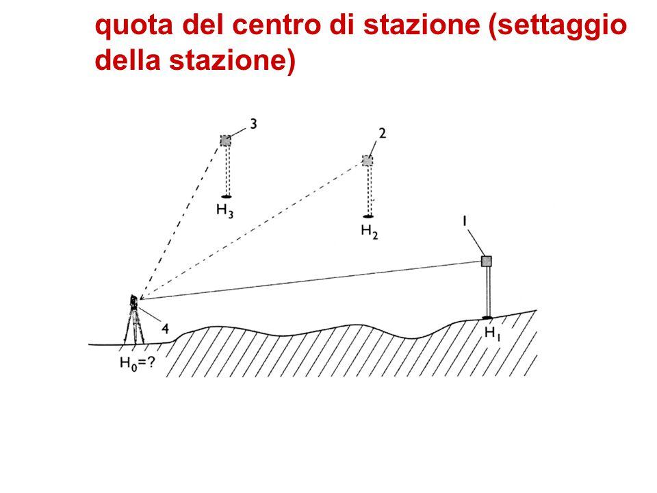 quota del centro di stazione (settaggio della stazione)