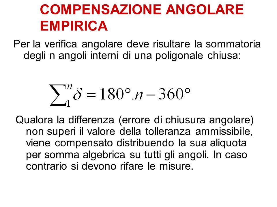 COMPENSAZIONE ANGOLARE EMPIRICA Per la verifica angolare deve risultare la sommatoria degli n angoli interni di una poligonale chiusa: Qualora la diff