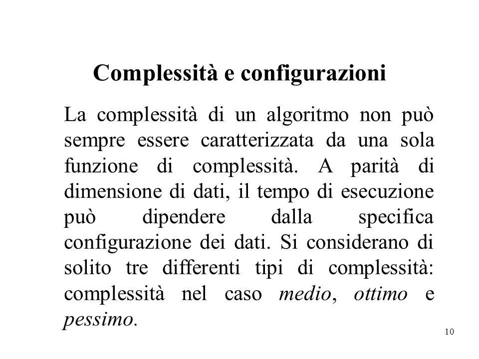 10 Complessità e configurazioni La complessità di un algoritmo non può sempre essere caratterizzata da una sola funzione di complessità. A parità di d