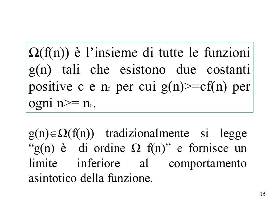 16 (f(n)) è linsieme di tutte le funzioni g(n) tali che esistono due costanti positive c e n 0 per cui g(n)>=cf(n) per ogni n>= n 0. g(n) (f(n)) tradi
