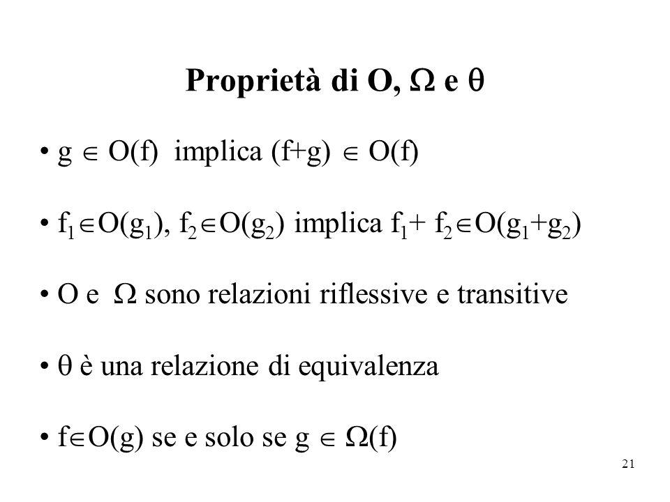 21 Proprietà di O, e g O(f) implica (f+g) O(f) f 1 O(g 1 ), f 2 O(g 2 ) implica f 1 + f 2 O(g 1 +g 2 ) O e sono relazioni riflessive e transitive è un