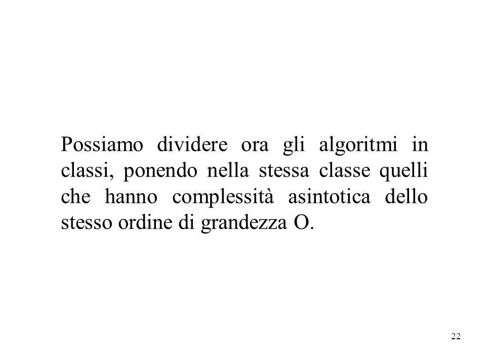 22 Possiamo dividere ora gli algoritmi in classi, ponendo nella stessa classe quelli che hanno complessità asintotica dello stesso ordine di grandezza