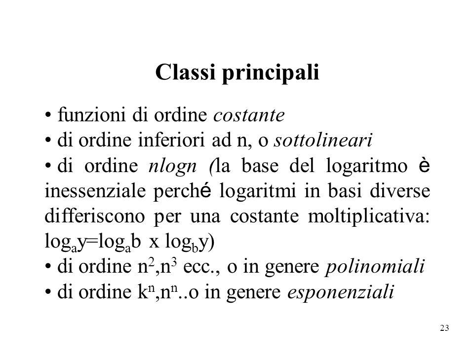 23 Classi principali funzioni di ordine costante di ordine inferiori ad n, o sottolineari di ordine nlogn (la base del logaritmo è inessenziale perch