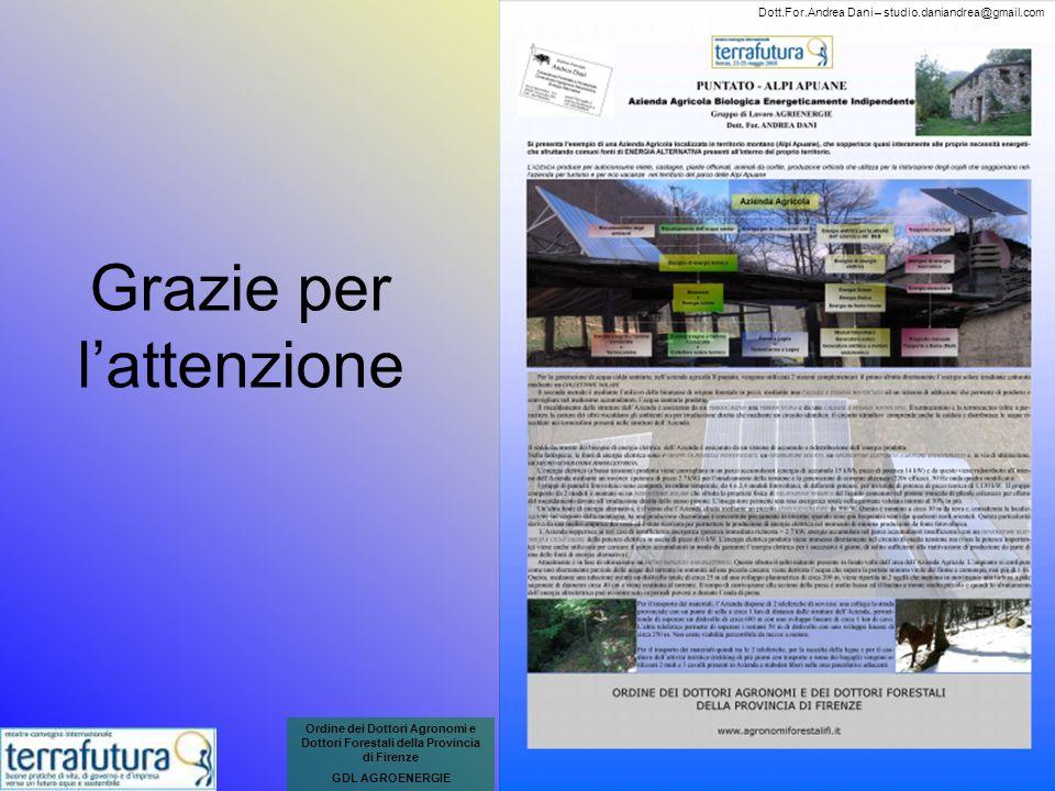 Grazie per lattenzione Ordine dei Dottori Agronomi e Dottori Forestali della Provincia di Firenze GDL AGROENERGIE Dott.For.Andrea Dani – studio.danian