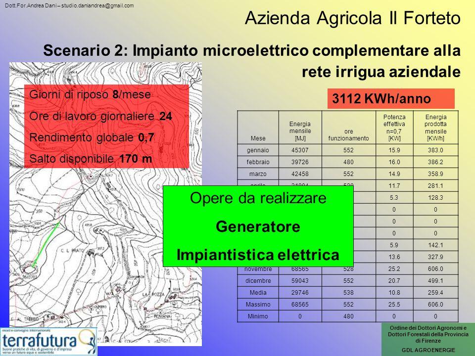 Azienda Agricola Il Forteto Scenario 2: Impianto microelettrico complementare alla rete irrigua aziendale Mese Energia mensile [MJ] ore funzionamento