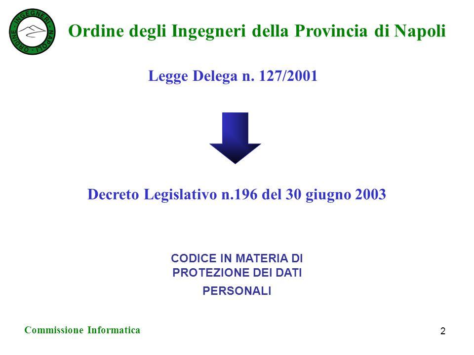 Ordine degli Ingegneri della Provincia di Napoli Commissione Informatica 2 Legge Delega n.