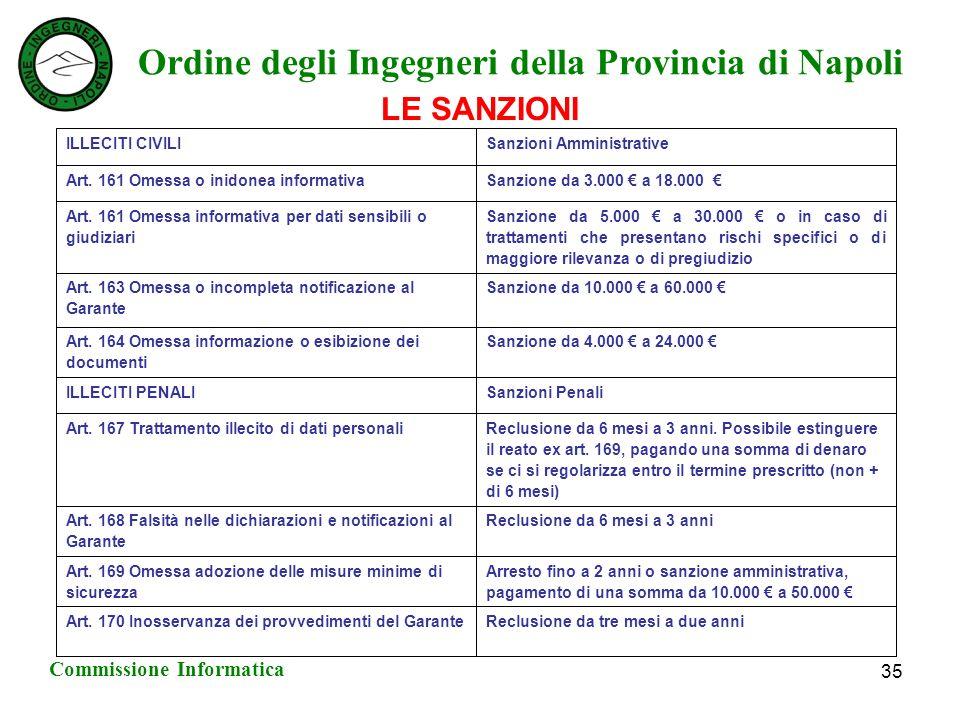 Ordine degli Ingegneri della Provincia di Napoli Commissione Informatica 35 LE SANZIONI Reclusione da tre mesi a due anniArt.