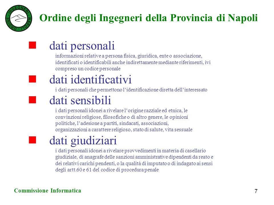 Ordine degli Ingegneri della Provincia di Napoli Commissione Informatica 38 Ultima data per mettersi in regola: 1 gennaio 2005 (ormai fra quaranta giorni)