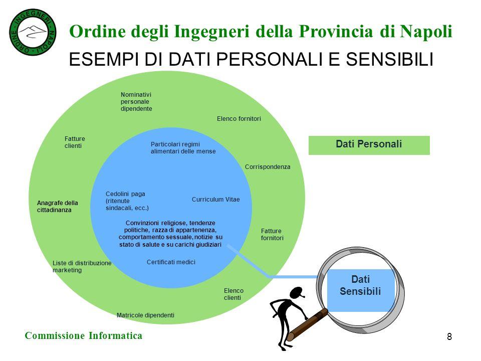 Ordine degli Ingegneri della Provincia di Napoli Commissione Informatica 19 In unAzienda il responsabile della Sicurezza - a tutti gli effetti amministrativi e penali - è il Titolare Nei Comuni il Titolare per il trattamento dei Dati Personali è il Sindaco