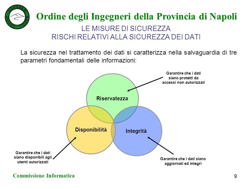 Ordine degli Ingegneri della Provincia di Napoli Commissione Informatica 10 IL CONSENSO DEGLI INTERESSATI (ART.