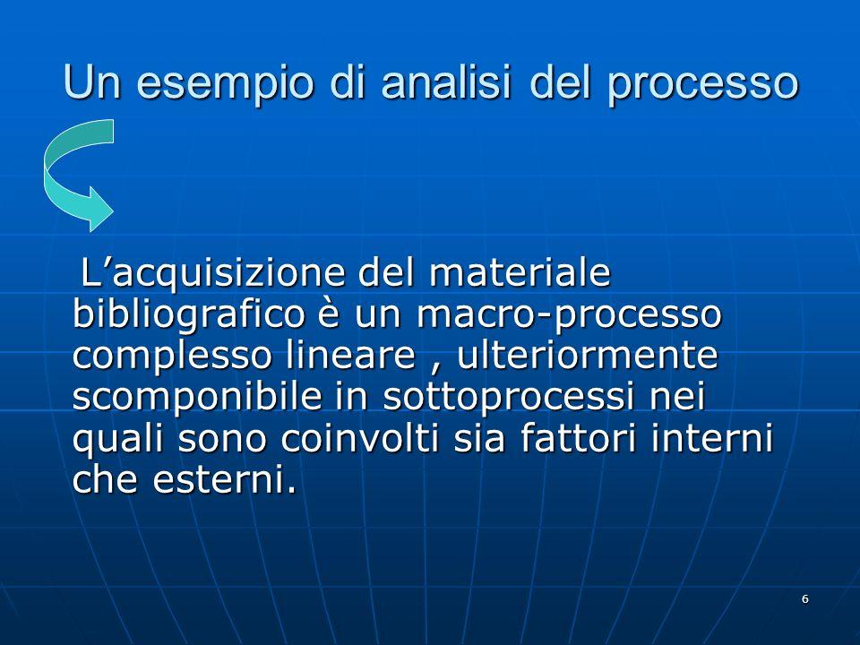 6 Un esempio di analisi del processo Lacquisizione del materiale bibliografico è un macro-processo complesso lineare, ulteriormente scomponibile in sottoprocessi nei quali sono coinvolti sia fattori interni che esterni.