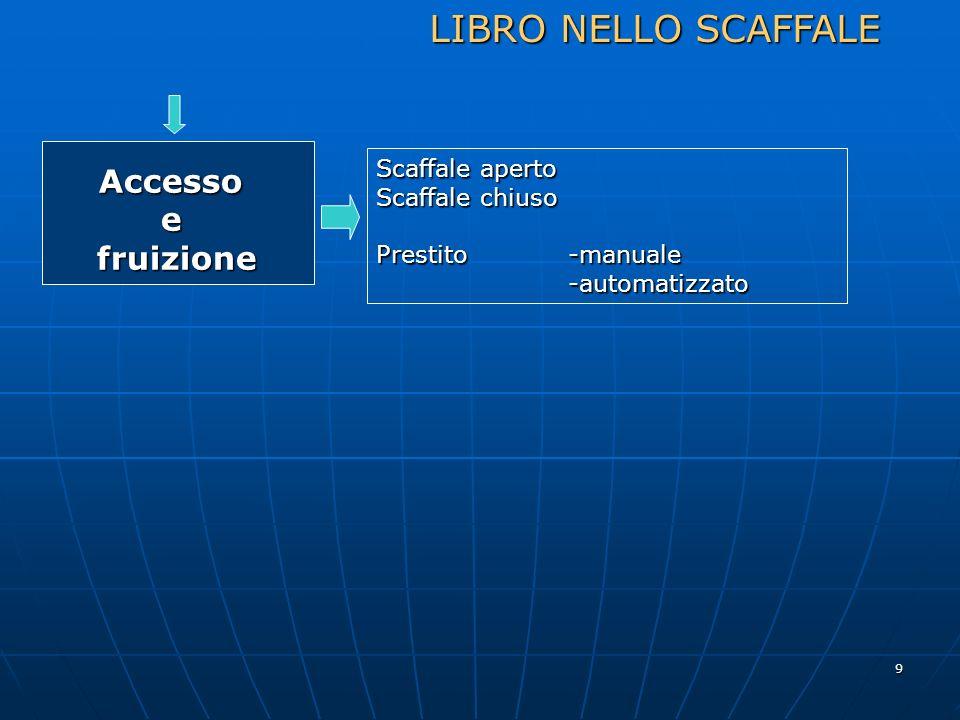 9 LIBRO NELLO SCAFFALE Accessoefruizione Scaffale aperto Scaffale chiuso Prestito-manuale -automatizzato