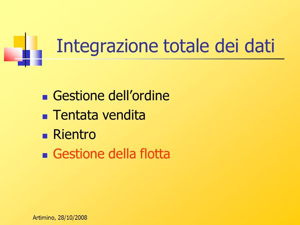 Artimino, 28/10/2008 Integrazione totale dei dati Gestione dellordine Tentata vendita Rientro Gestione della flotta