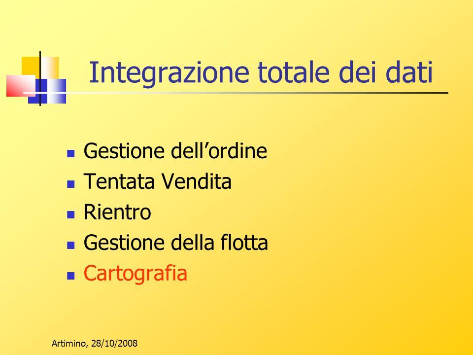 Artimino, 28/10/2008 Integrazione totale dei dati Gestione dellordine Tentata Vendita Rientro Gestione della flotta Cartografia