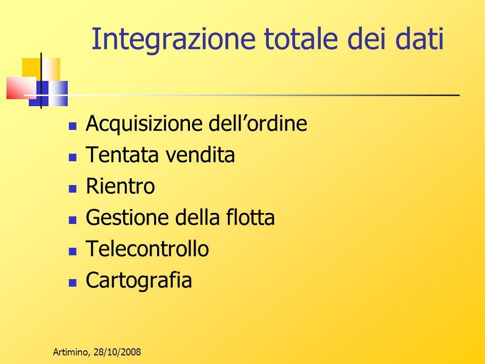 Artimino, 28/10/2008 Integrazione totale dei dati Acquisizione dellordine Tentata vendita Rientro Gestione della flotta Telecontrollo Cartografia