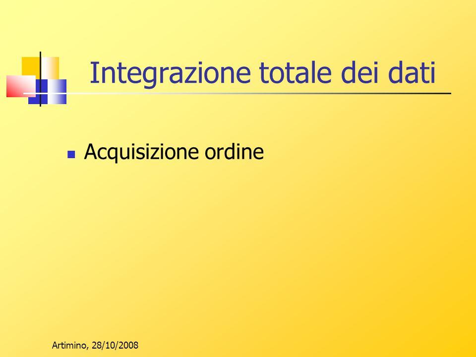 Artimino, 28/10/2008 Integrazione totale dei dati Acquisizione ordine
