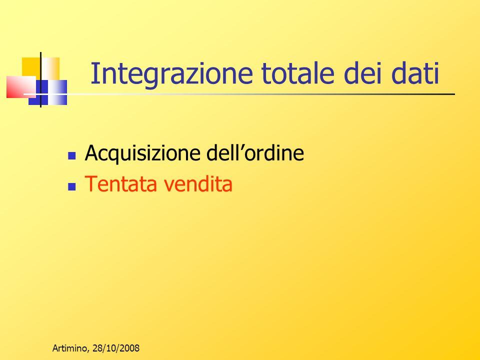 Artimino, 28/10/2008 Integrazione totale dei dati Acquisizione dellordine Tentata vendita