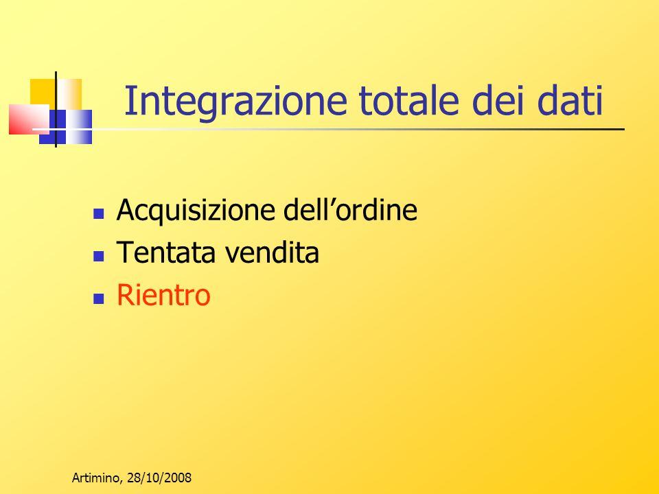 Artimino, 28/10/2008 Integrazione totale dei dati Acquisizione dellordine Tentata vendita Rientro