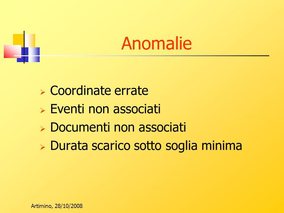 Artimino, 28/10/2008 Anomalie Coordinate errate Eventi non associati Documenti non associati Durata scarico sotto soglia minima