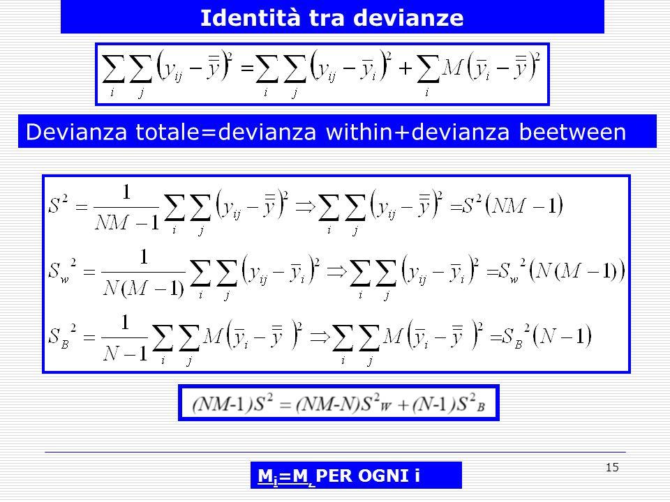 15 Identità tra devianze Devianza totale=devianza within+devianza beetween M i =M, PER OGNI i