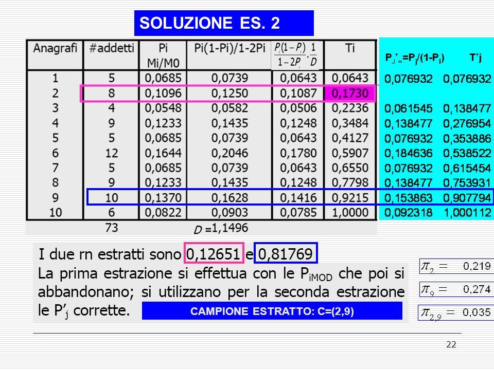 22 SOLUZIONE ES. 2 CAMPIONE ESTRATTO: C=(2,9)