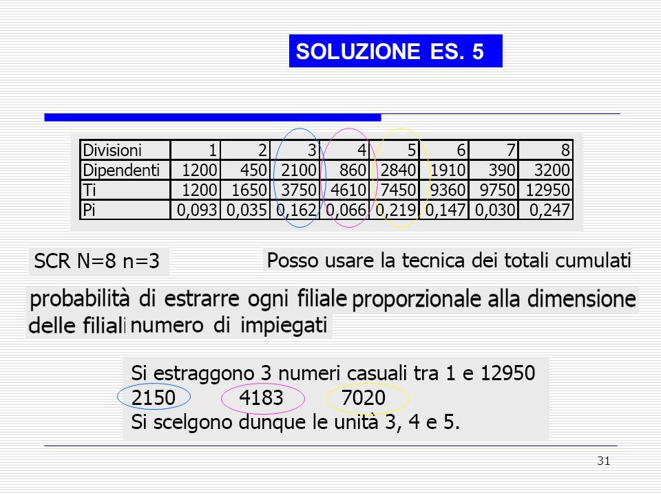 31 SOLUZIONE ES. 5,