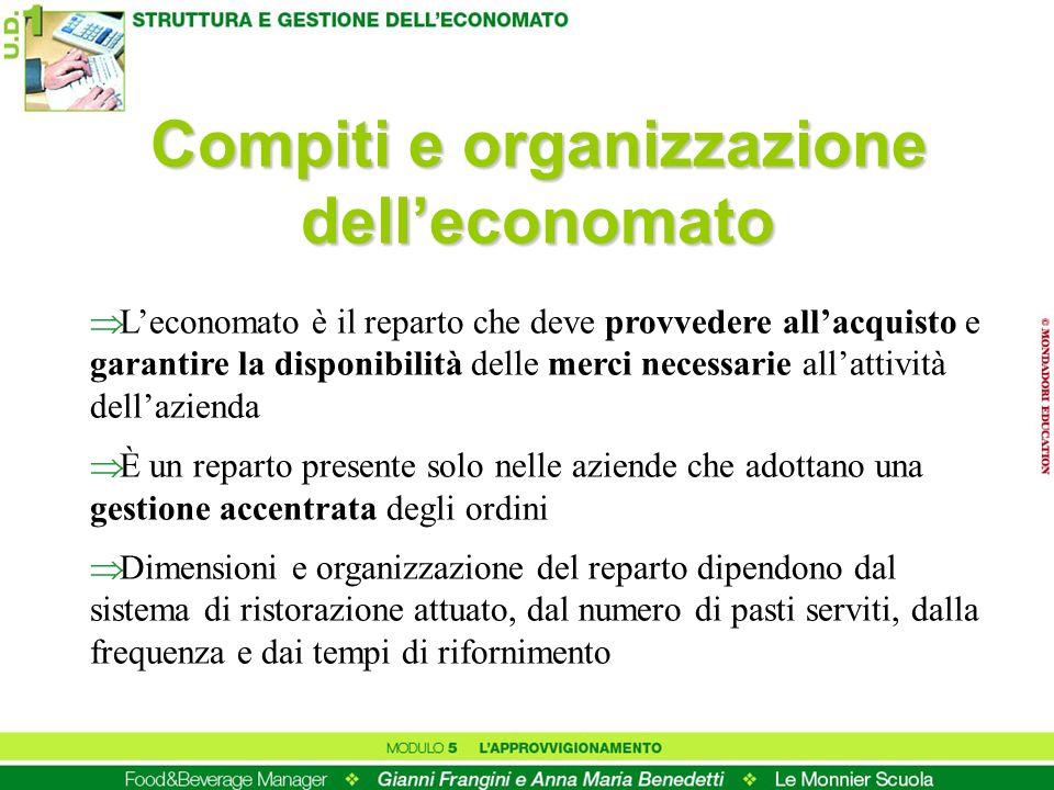 Compiti e organizzazione delleconomato Leconomato è il reparto che deve provvedere allacquisto e garantire la disponibilità delle merci necessarie all