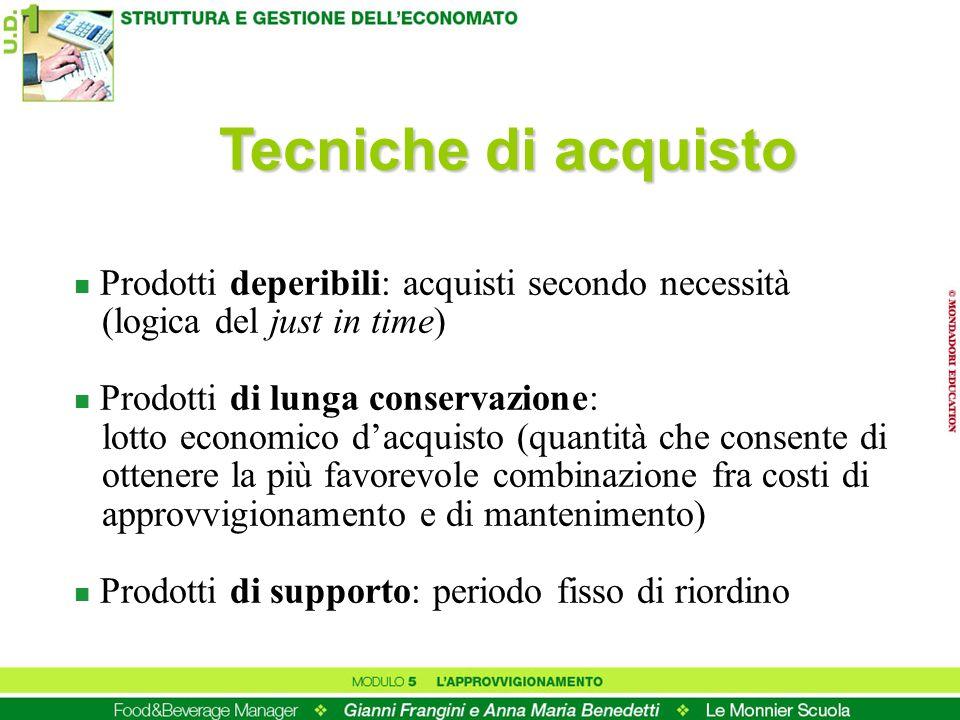 Tecniche di acquisto n Prodotti deperibili: acquisti secondo necessità (logica del just in time) n Prodotti di lunga conservazione: lotto economico da