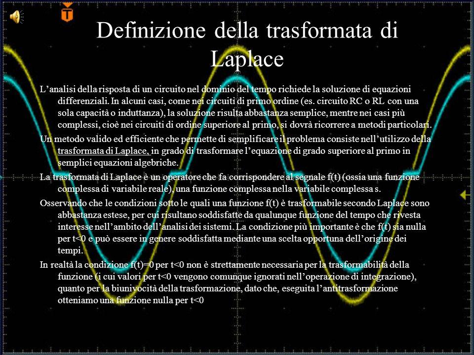 Trasformazione e antitrasformazione Come citato in precedenza lutilizzo della trasformata di Laplace è dovuto al fatto che nel dominio del tempo, lintegrazione dellequazione differenziale per risalire alla risposta del circuito, è abbastanza complesso.